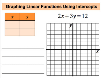 Intercepts and the Standard Form of a Line - Practice Problems and Template