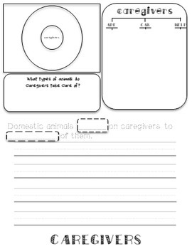 Interdependence: 4 Page Interactive Science Flip-Book