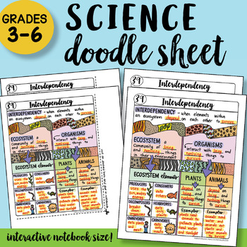 Interdependency - Doodle Sheet - SO EASY to Use! PPT Included!