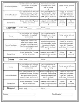 Interdependent Relationships Writing Menu