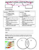 Interdisciplinary Molecular Gastronomy Notes Sheet