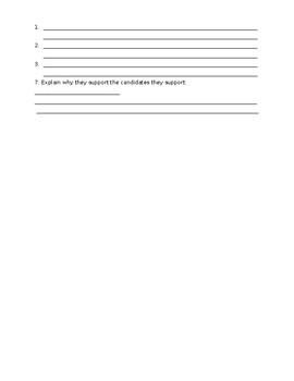 Interest Group Analysis
