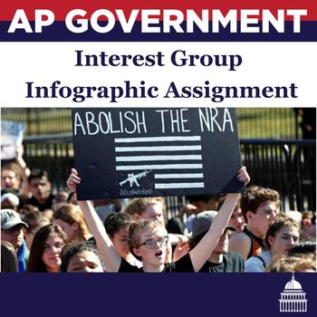 Interest Group Infograhic Assignment