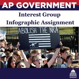 Interest Group Project | AP Government