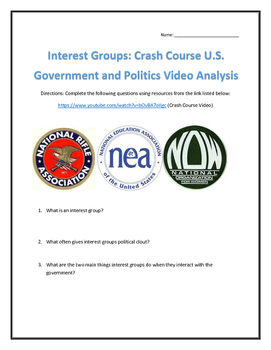 Interest Groups: Crash Course U.S. Government and Politics Video Analysis