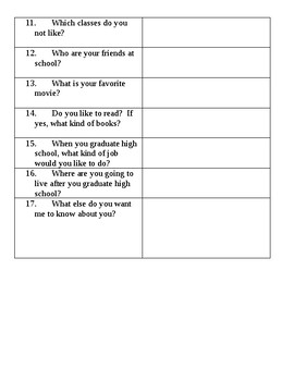 Interest Inventory for Students with Disabilities