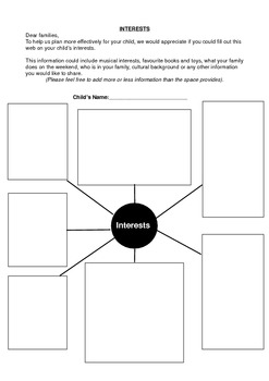 Interest Web for Families