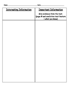 Interesting vs. Important Chart for Nonfiction Reading