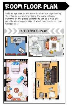 Interior Decorating Challenge Project Real World Financial Literacy Maths