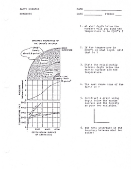Interior of the Earth Properties Homework