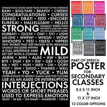 Interjections, Parts of Speech Poster for Secondary Classrooms, Grammar Poster
