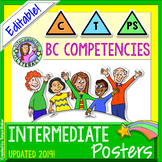 Intermediate - BC Core Competency Posters {Printable & Editable}