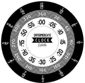 Intermediate Clock Labels