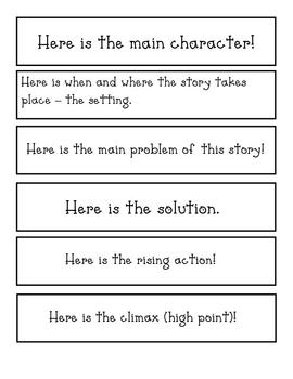 Intermediate Comprehension Bookmarks