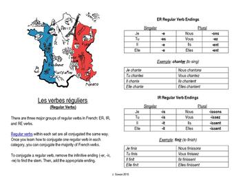 Intermediate Core French Survival Kit