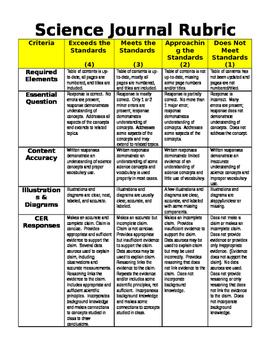 Intermediate Grades Science Journal Rubric