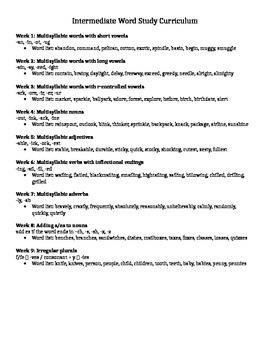 Intermediate Grades Word Study Curriculum Spelling Test Lists
