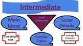 Intermediate - High Proficiency Descriptor Pages