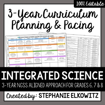 Intermediate Integrated Science Curriculum Planning and Pacing Guide