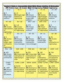 Intermediate Math Skills Check: Addition & Subtraction