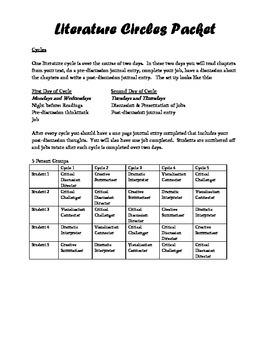 Complete Resource Middle School Literature Circles Critica