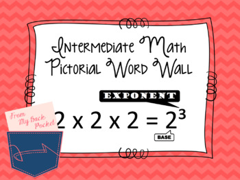 Intermediate Pictorial Math Word Wall