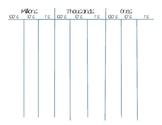 Intermediate Place Value Chart