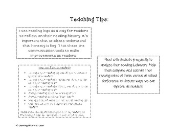 Intermediate Reading Logs