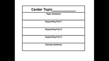 Common Core ELA Expository Sentence Sequencing Arctic Style