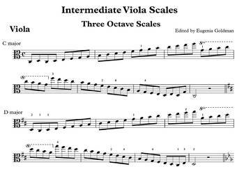 Intermediate Scales For Viola Auditions