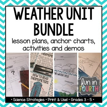 Weather Unit Bundle: Lesson Plans, Anchor Charts, Informat