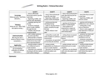Intermediate Writing Rubric: Fictional Narrative