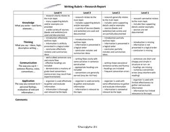 Intermediate Writing Rubric: Research Report