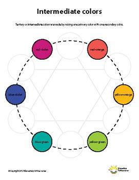Intermediate colors Handout for Elements of Art Principles of Design Visual Arts