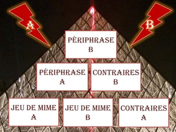 Intermediate/Advanced French Customizable Vocabulary Review Game