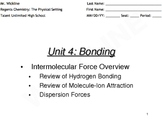 Intermolecular Force Overview