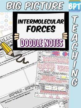 Intermolecular Forces Activity Worksheet Doodle Notes