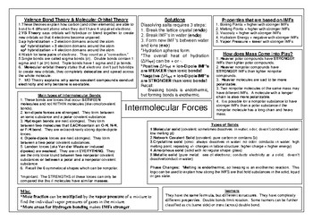Intermolecular Forces Chapter Review/Summary/Distillation Sheet