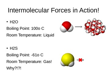 Intermolecular Forces and Bonding Type Lesson