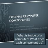 Internal Computer Components