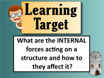 Internal Forces on Structures