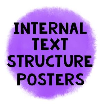 Internal Text Structure Posters