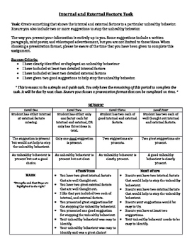 Internal and External Influences (Lesson, Assignment and Rubric)