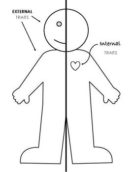 Internal versus External Character Traits Organizer