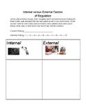 Internal versus External Factors of Regulation