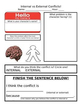Internal vs External Graphic Organizer