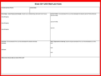 International Baccalaureate End of Unit of Inquiry Reflection