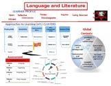 International Baccalaureate Framework