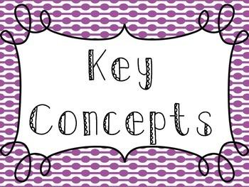 International Baccalaureate Key Concepts