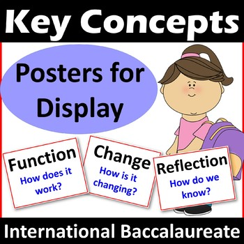International Baccalaureate Key Concepts Poster Pack